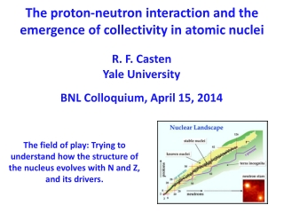 Proton-neutron interactions, collectivity,  and  density functional theory