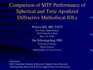 Comparison of MTF Performance of Spherical and Toric Apodized Diffractive Multiofocal IOLs