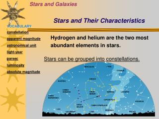 Stars can be grouped into constellations.