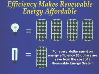 For every  dollar spent on energy efficiency 3 dollars are save from the cost of a Renewable Energy System