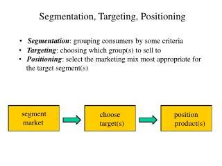 Segmentation, Targeting, Positioning       Segmentation: grouping consumers by some criteria       Targeting: choosing w