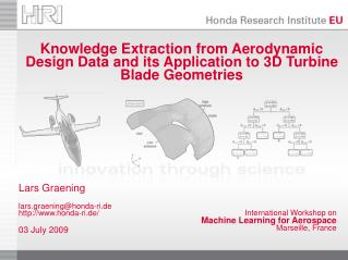 Knowledge Extraction from Aerodynamic Design Data and its Application to 3D Turbine Blade Geometries