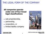 THE LEGAL FORM OF THE COMPANY