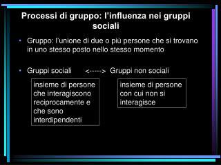 Processi di gruppo: l influenza nei gruppi sociali