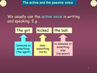 We usually use the active voice in writing and speaking. E.g.