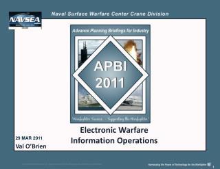 Electronic Warfare Information Operations