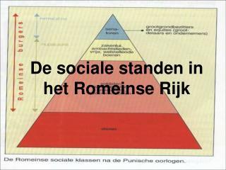 De sociale standen in het Romeinse Rijk