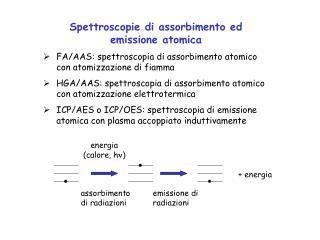 Spettroscopie di assorbimento ed  emissione atomica FA