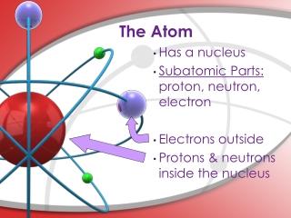 -  nuclear: proton  neutron       -  electron