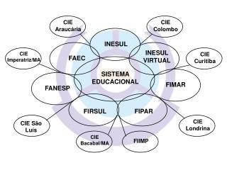 SISTEMA EDUCACIONAL