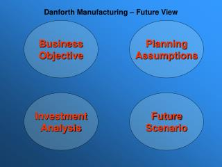 Danforth Manufacturing   Future View