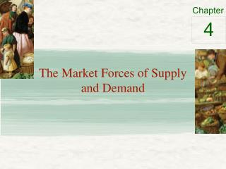 The Market Forces of Supply