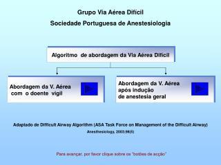 Algoritmo  de abordagem da Via A rea Dif cil