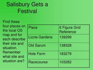 Salisbury Gets a Festival