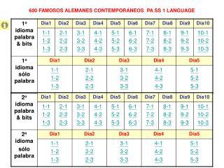 600 FAMOSOS ALEMANES CONTEMPOR NEOS  PA SS 1 LANGUAGE