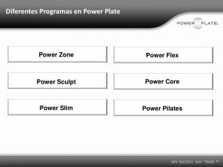 Diferentes Programas en Power Plate