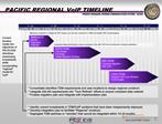 SSE Panel Regional VOIP