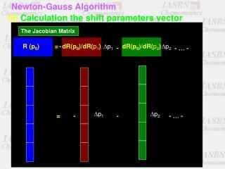 Newton-Gauss Algorithm
