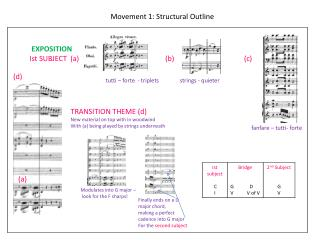 Movement 1: Structural Outline