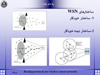 WSN 1-    2-