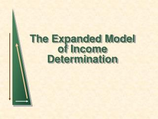 The Expanded Model of Income Determination