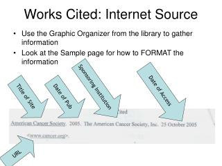Works Cited: Internet Source