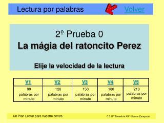 2  Prueba 0  La m gia del ratoncito Perez  Elije la velocidad de la lectura