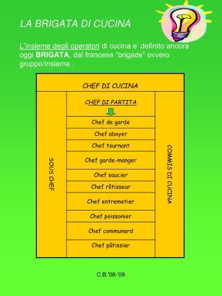 LA BRIGATA DI CUCINA  L insieme degli operatori di cucina e  definito ancora oggi BRIGATA, dal francese  brigade  ovvero