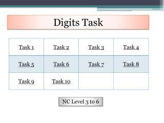 Digits Task