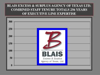 BLAIS EXCESS  SURPLUS AGENCY OF TEXAS LTD. COMBINED STAFF TENURE TOTALS 256 YEARS OF EXECUTIVE LINE EXPERTISE