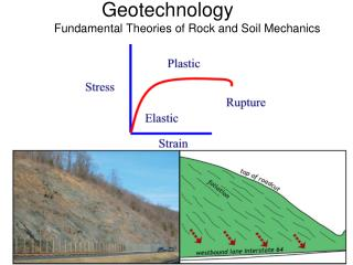 Geotechnology Fundamental Theories of Rock and Soil Mechanics