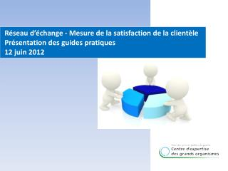 R seau d  change - Mesure de la satisfaction de la client le Pr sentation des guides pratiques 12 juin 2012