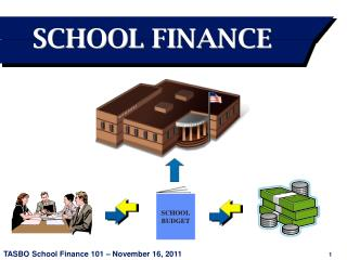 TASBO School Finance 101   November 16, 2011                                                1