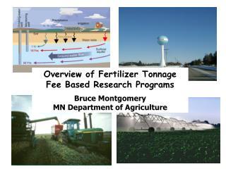 Financial Impact on Minnesota Farms
