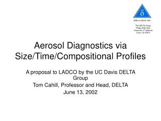 Aerosol Diagnostics via Size