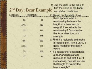 2nd Day: Bear Example