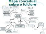 Mapa conceitual sobre o folclore