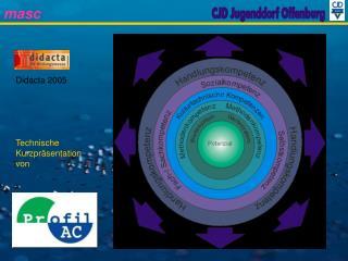 Didacta 2005    Technische Kurzpr sentation von