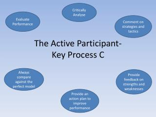 The Active Participant- Key Process C