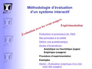 M thodologie d  valuation  d un syst me interactif