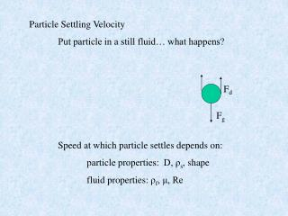 Particle Settling Velocity  Put particle in a still fluid  what happens       Speed at which particle settles depends on