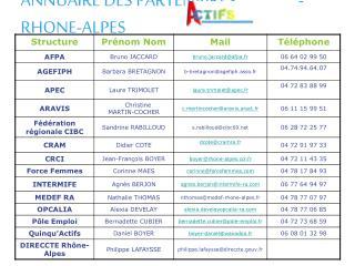 ANNUAIRE DES PARTENAIRES                  - RHONE-ALPES