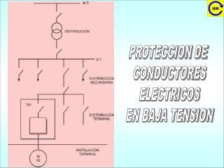 PROTECCION DE  CONDUCTORES ELECTRICOS EN BAJA TENSION