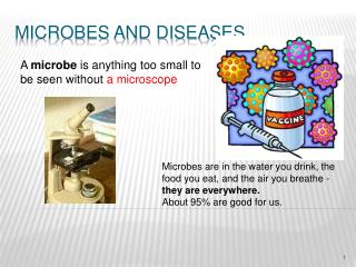 Microbes and Diseases