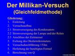 Der Millikan-Versuch Gleichfeldmethode