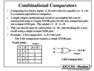 Combinational Comparators