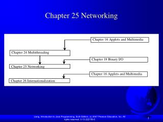 Chapter 25 Networking