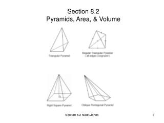 Section 8.2 Pyramids, Area,  Volume