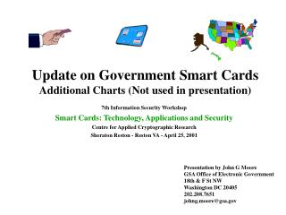 Update on Government Smart Cards Additional Charts Not used in presentation