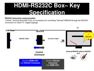 RS232C Interactive communication  Control  Terminal BoxCBX-H10  is a accessory for controlling  General  BRAVIA through